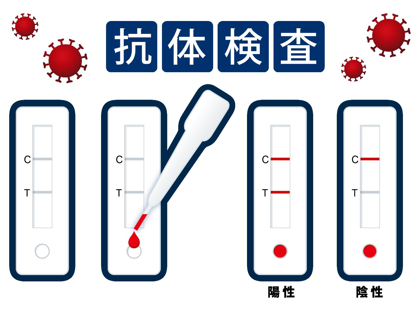 コロナ ウィルス 検査 新型